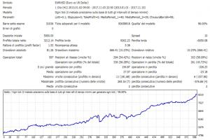 Blog Tradetector